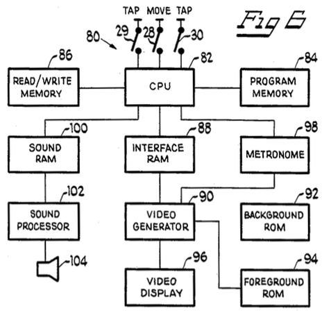 The tapper videogame patent mark j nelson tapper is a machine for tapping ccuart Choice Image